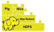 Apache Hive est une infrastructure d'entrepôt de donnée intégrée sur Hadoop permettant l'analyse, le requétage via un langage proche syntaxiquement de SQL ainsi que la synthèse de données
